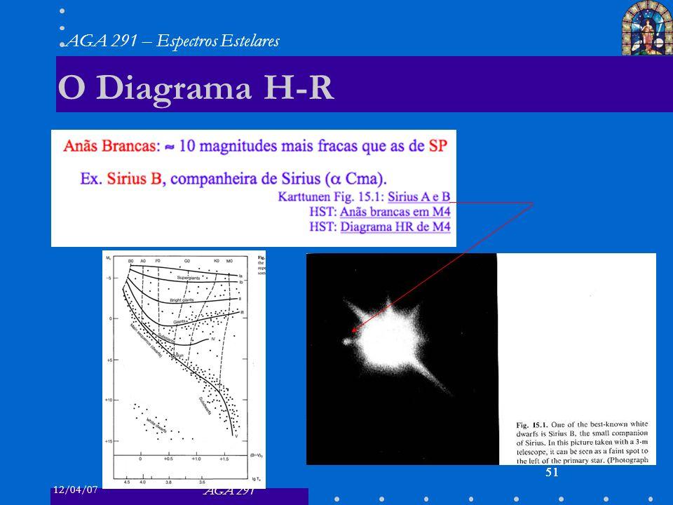 12/04/07 AGA 291 AGA 291 – Espectros Estelares 51 O Diagrama H-R 51