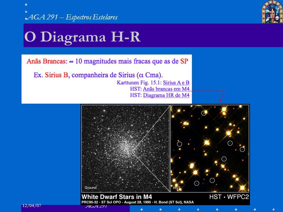 12/04/07 AGA 291 AGA 291 – Espectros Estelares 52 O Diagrama H-R 52