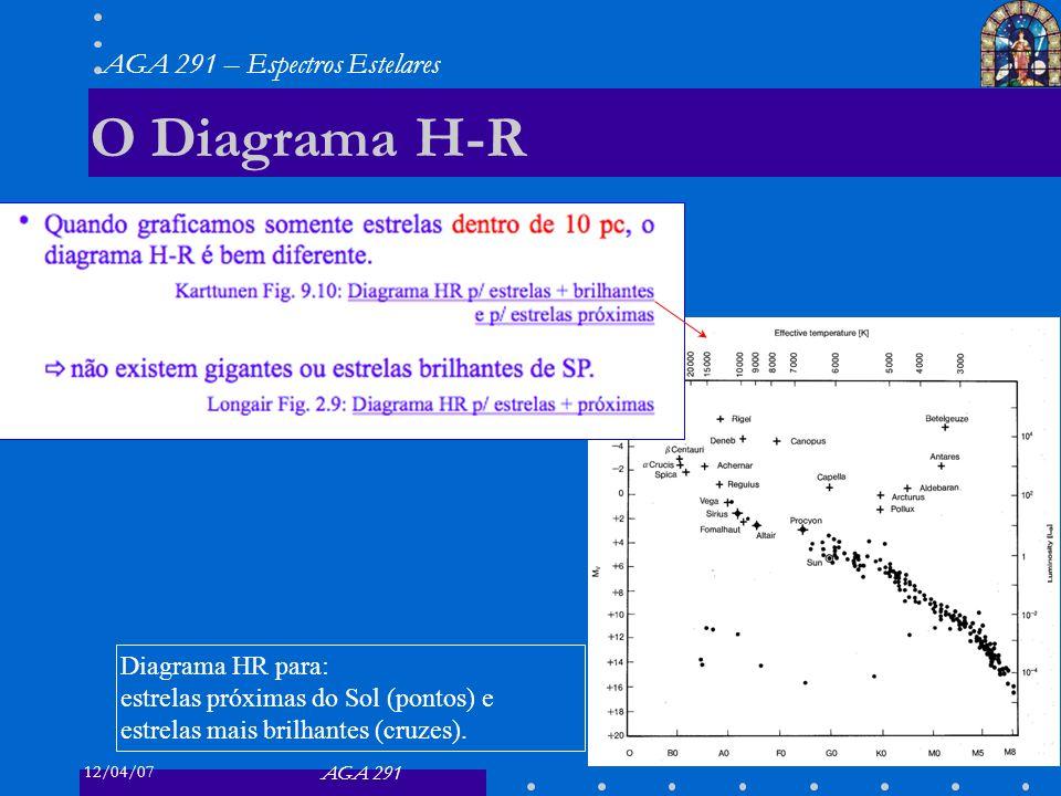 12/04/07 AGA 291 AGA 291 – Espectros Estelares 54 O Diagrama H-R 54 Diagrama HR para: estrelas próximas do Sol (pontos) e estrelas mais brilhantes (cr