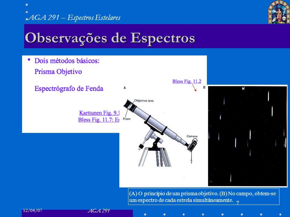 12/04/07 AGA 291 AGA 291 – Espectros Estelares 7 Observações de Espectros (A) O princípio de um prisma objetivo. (B) No campo, obtem-se um espectro de
