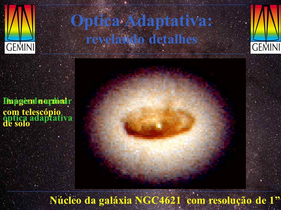 Optica Adaptativa: revelando detalhes Núcleo da galáxia NGC4621 com resolução de 1 Imagem normal com telescópio de solo Depois de aplicar óptica adapt