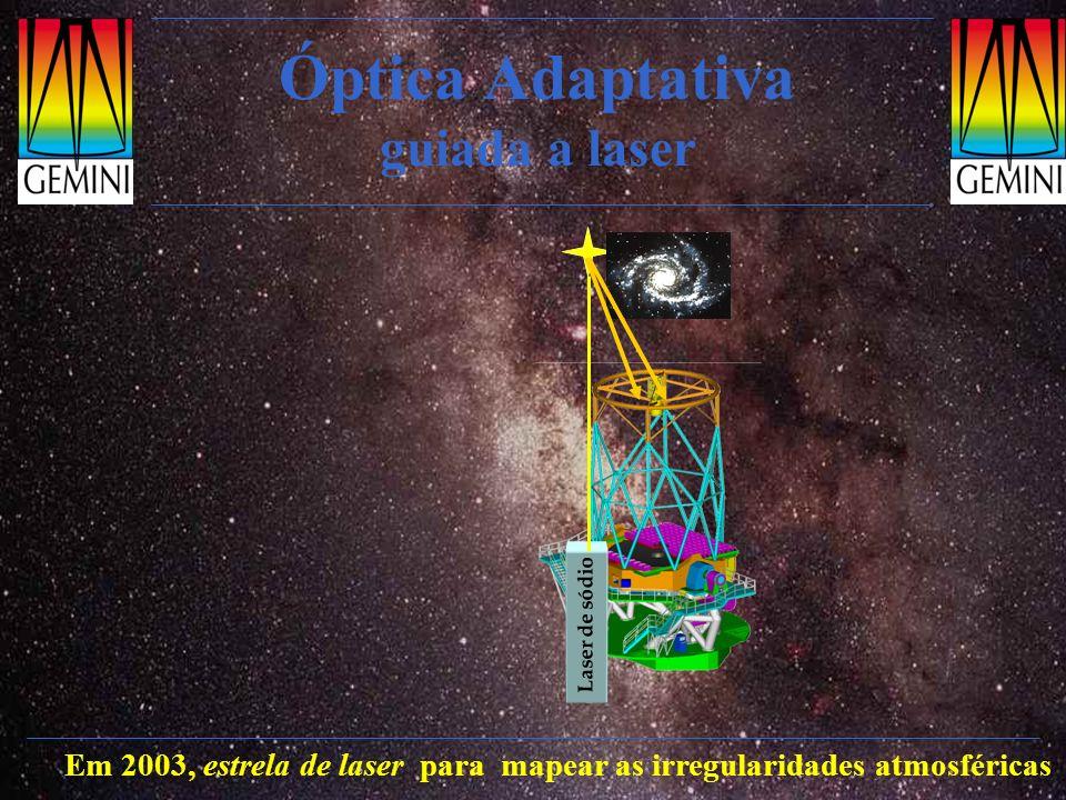 Em 2003, estrela de laser para mapear as irregularidades atmosféricas Laser de sódio Óptica Adaptativa guiada a laser