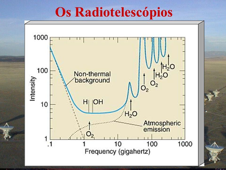 Os Radiotelescópios