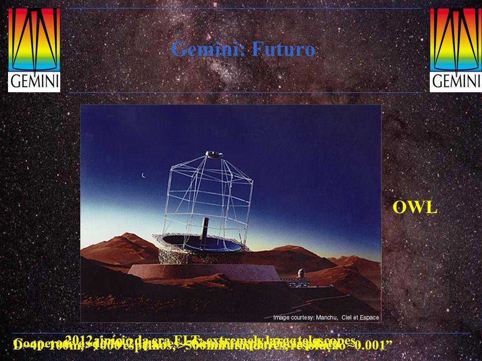 Gemini: Futuro 2012: início da era ELT: extremely large telescopes D~40-100m, >1000 espelhos, >500mil atuadores, resolução ~0.001 Cooperativas de 10-2