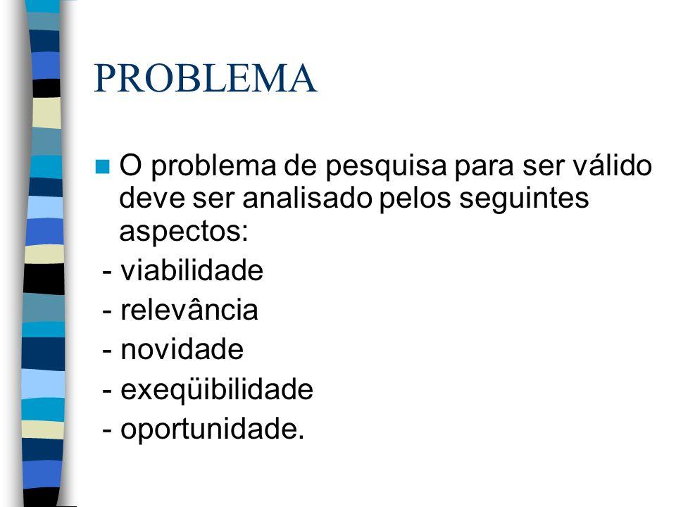 PROBLEMA O problema de pesquisa para ser válido deve ser analisado pelos seguintes aspectos: - viabilidade - relevância - novidade - exeqüibilidade -