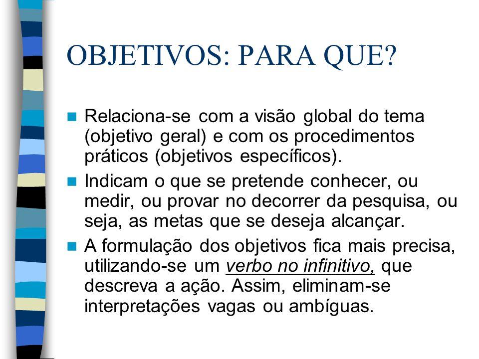 OBJETIVOS: PARA QUE? Relaciona-se com a visão global do tema (objetivo geral) e com os procedimentos práticos (objetivos específicos). Indicam o que s