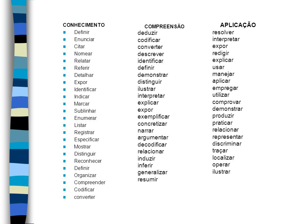 CONHECIMENTO Definir Enunciar Citar Nomear Relatar Referir Detalhar Expor Identificar Indicar Marcar Sublinhar Enumerar Listar Registrar Especificar M
