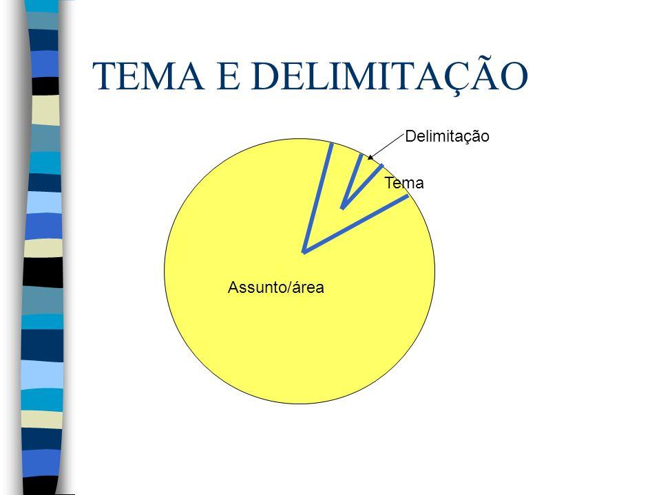 TEMA E DELIMITAÇÃO Assunto/área Tema Delimitação