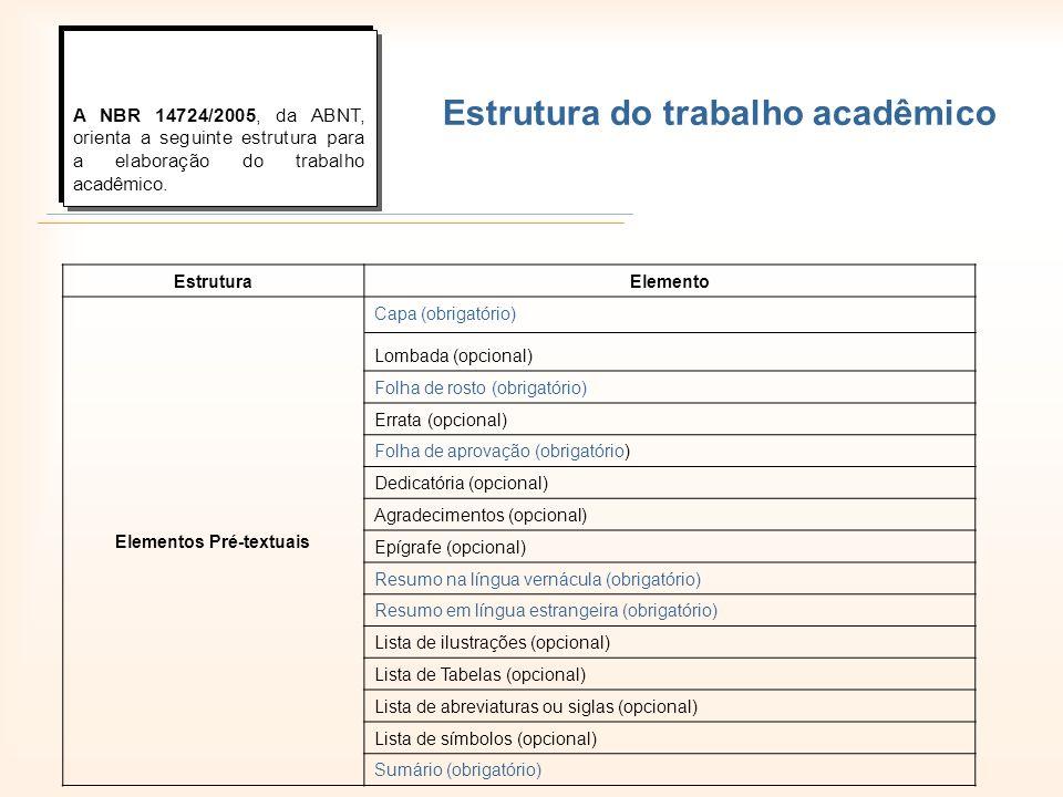 Estrutura do trabalho acadêmico EstruturaElemento Elementos Pré-textuais Capa (obrigatório) Lombada (opcional) Folha de rosto (obrigatório) Errata (opcional) Folha de aprovação (obrigatório) Dedicatória (opcional) Agradecimentos (opcional) Epígrafe (opcional) Resumo na língua vernácula (obrigatório) Resumo em língua estrangeira (obrigatório) Lista de ilustrações (opcional) Lista de Tabelas (opcional) Lista de abreviaturas ou siglas (opcional) Lista de símbolos (opcional) Sumário (obrigatório) A NBR 14724/2005, da ABNT, orienta a seguinte estrutura para a elaboração do trabalho acadêmico.