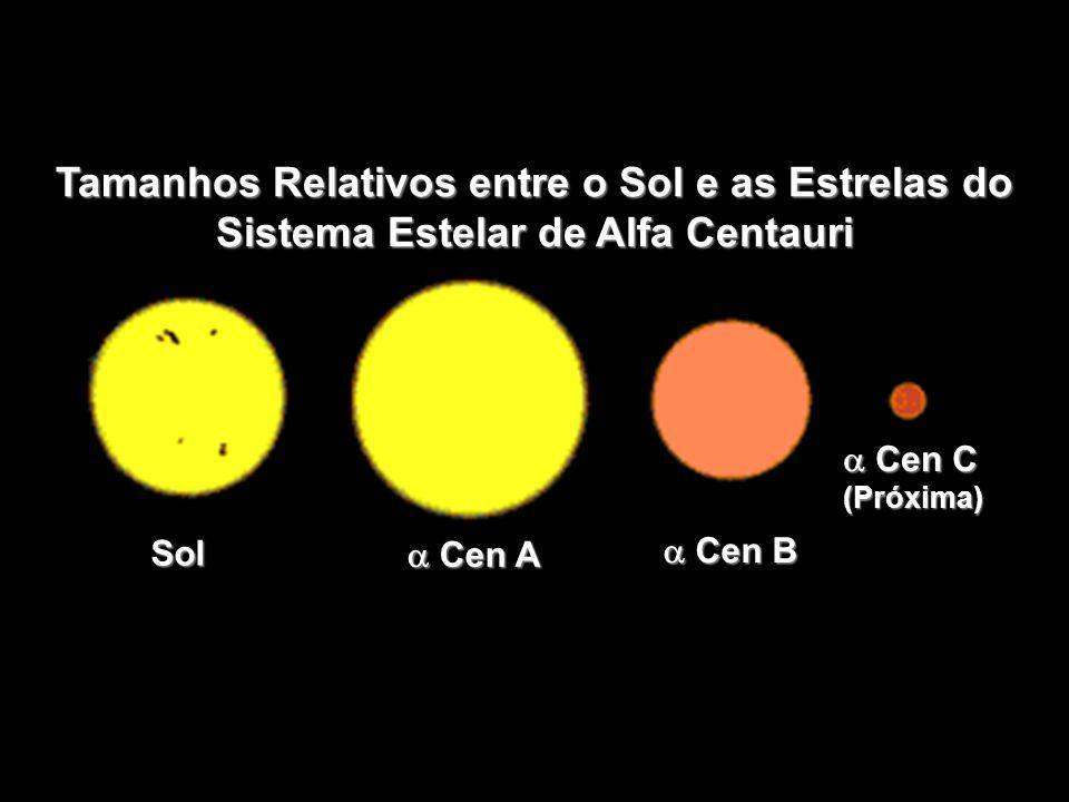 Tamanhos Relativos entre o Sol e as Estrelas do Sistema Estelar de Alfa Centauri Cen C Cen C(Próxima) Sol Cen A Cen A Cen B Cen B