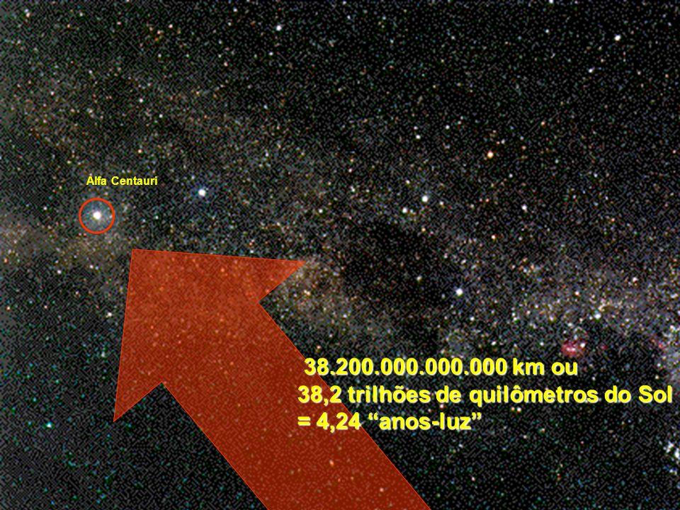 38.200.000.000.000 km ou 38.200.000.000.000 km ou 38,2 trilhões de quilômetros do Sol = 4,24 anos-luz Alfa Centauri