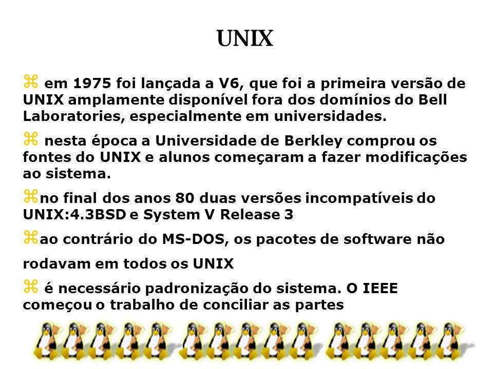 em 1975 foi lançada a V6, que foi a primeira versão de UNIX amplamente disponível fora dos domínios do Bell Laboratories, especialmente em universidad