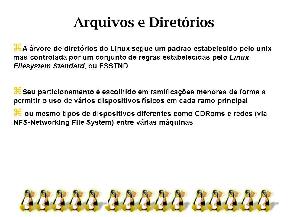 A árvore de diretórios do Linux segue um padrão estabelecido pelo unix mas controlada por um conjunto de regras estabelecidas pelo Linux Filesystem St