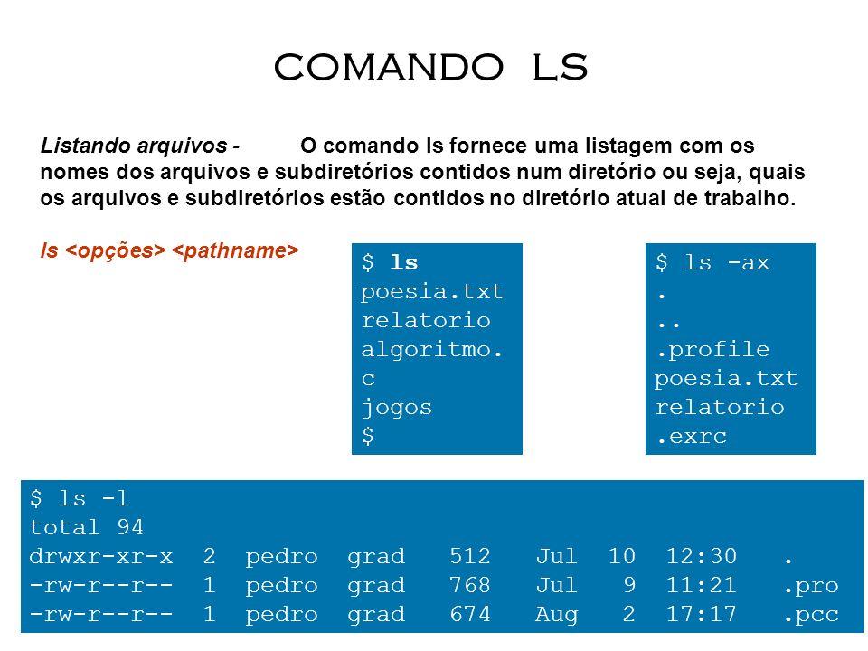 Listando arquivos - O comando ls fornece uma listagem com os nomes dos arquivos e subdiretórios contidos num diretório ou seja, quais os arquivos e su