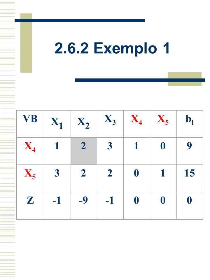 2.6.2 Exemplo 1 A forma canônica ou original: Minimizar Z = - x 1 - 9x 2 - x 3 Sujeita a: x 1 + 2x 2 + 3x 3 + x 4 = 9 3x 1 + 2x 2 + 2x 3 + x 5 = 15 com: x 1 >= 0 x 2 >= 0 x 3 >= 0 x 4 >= 0 x 5 >= 0 x 4 e x 5 Variáveis de folga