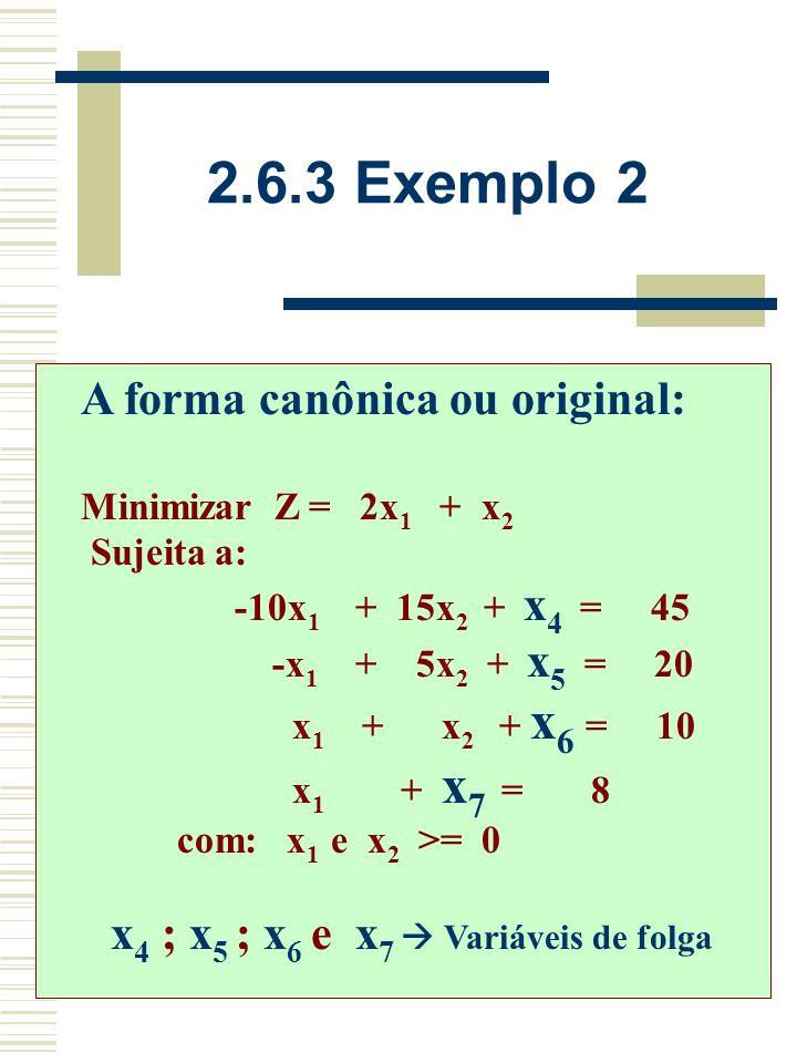 2.6.3 Exemplo 2 Resolva através do Método Simplex (manualmente) o Problema de Programação Linear a seguir: Maximizar Z = 2x 1 + x 2 Sujeita a: -10x 1 + 15x 2 <= 45 -x 1 + 5x 2 <= 20 x 1 + x 2 <= 10 x 1 <= 8 com: x 1 e x 2 >= 0