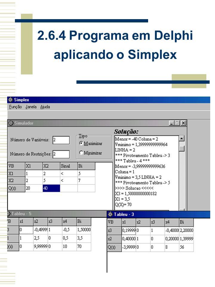 2.6.3 Exemplo 2 Z max = 18 X 1 = 8 X 2 = 2 X 3 = 95 X 4 = 18 X 5 = 0 X 6 = 0