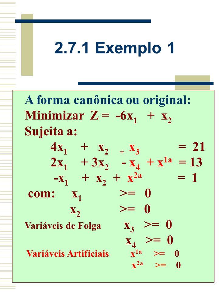 2.7.1 Exemplo 1 Resolva através do Método Simplex (manualmente) o Problema de Programação Linear a seguir: Maximizar Z = 6x 1 - x 2 Sujeita a: 4x 1 + x 2 <= 21 2x 1 + 3x 2 >= 13 -x 1 + x 2 = 1 com: x 1 >= 0 x 2 >= 0