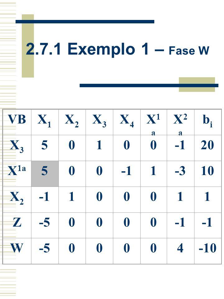 2.7.1 Exemplo 1 – Fase W VBX1X1 X2X2 X3X3 X4X4 X 1a X 2a bibi X3X3 41100021 X 1a 2301013 X 2a 100011 Z-6100000 W-40100-14