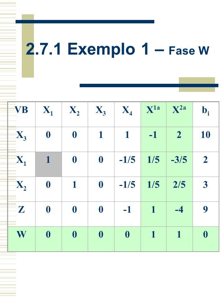 2.7.1 Exemplo 1 – Fase W VBX1X1 X2X2 X3X3 X4X4 X1aX1a X2aX2a bibi X3X3 5010020 X 1a 5001-310 X2X2 100011 Z-50000 W-500004-10