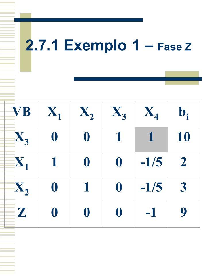 2.7.1 Exemplo 1 – Fase W VBX1X1 X2X2 X3X3 X4X4 X 1a X 2a bibi X3X3 0011210 X1X1 100-1/51/5-3/52 X2X2 010-1/51/52/53 Z0001-49 W0000110