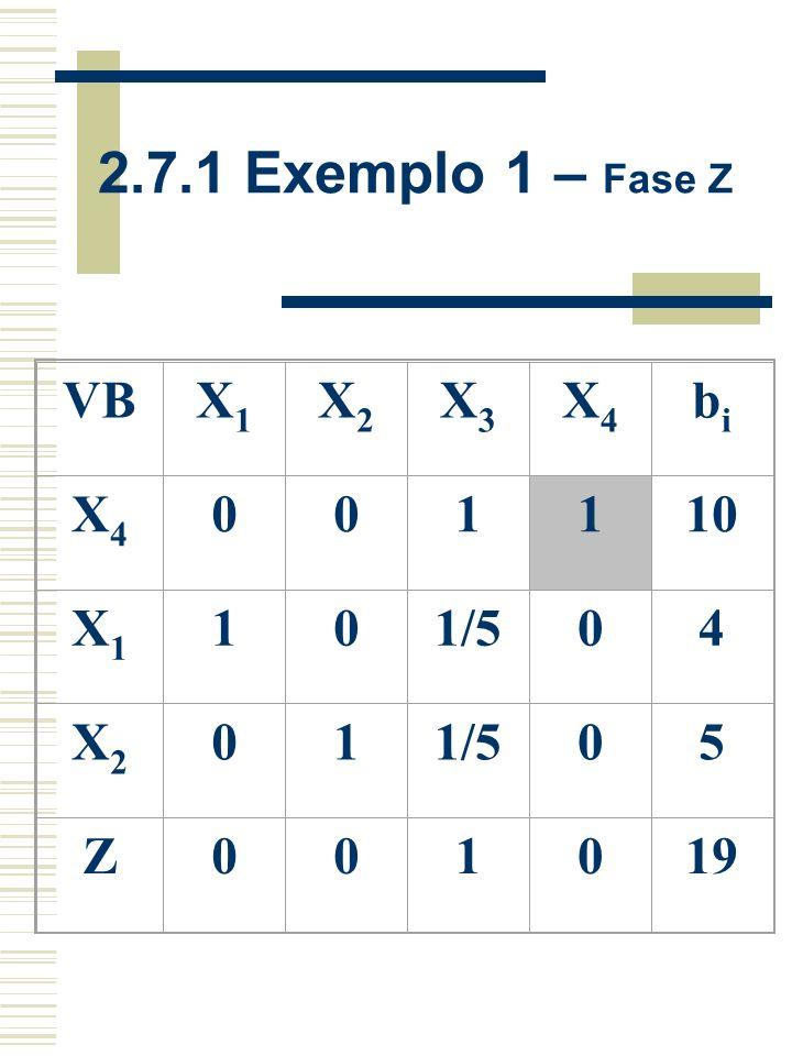 2.7.1 Exemplo 1 – Fase Z VBX1X1 X2X2 X3X3 X4X4 bibi X3X3 001110 X1X1 100-1/52 X2X2 010 3 Z0009