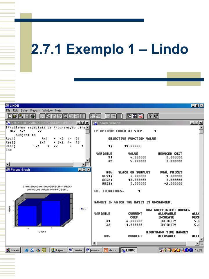 2.7.1 Exemplo 1 Solução: Z = 19 X 1 = 4 X 2 = 5 X 3 = 0 X 4 = 10