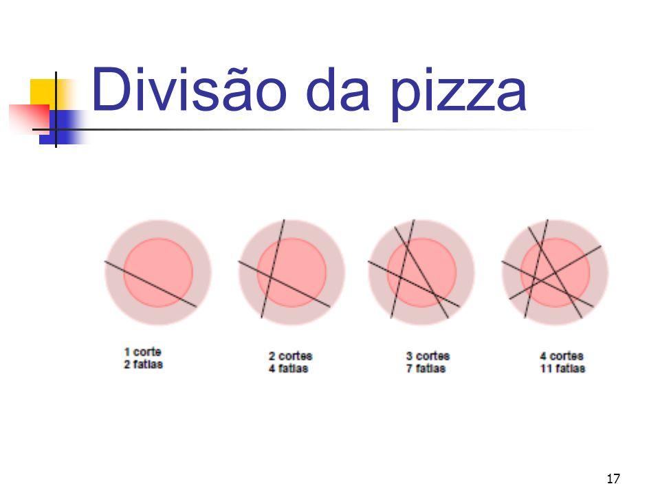 17 Divisão da pizza