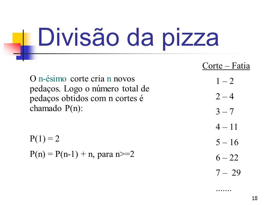 18 Divisão da pizza Corte – Fatia 1 – 2 2 – 4 3 – 7 4 – 11 5 – 16 6 – 22 7 – 29....... O n-ésimo corte cria n novos pedaços. Logo o número total de pe
