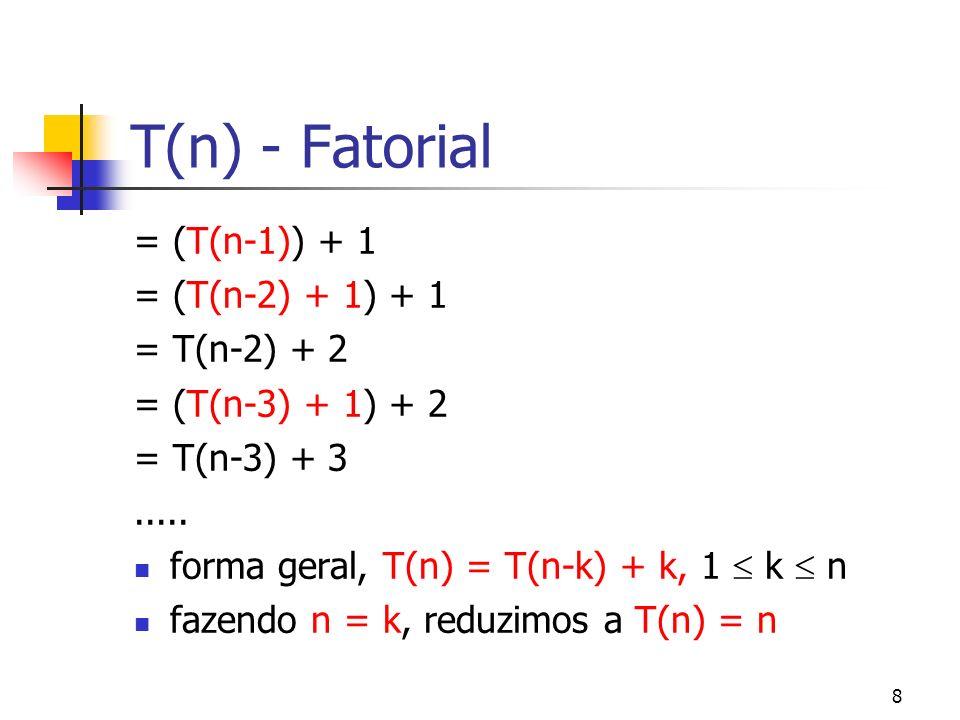8 T(n) - Fatorial = (T(n-1)) + 1 = (T(n-2) + 1) + 1 = T(n-2) + 2 = (T(n-3) + 1) + 2 = T(n-3) + 3..... forma geral, T(n) = T(n-k) + k, 1 k n fazendo n
