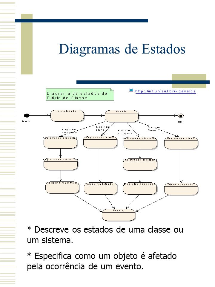 Diferenças com o diagrama de seqüências: * Linhas de vida (existência de um objeto) * Atividades tem procedimentos (ação e conclusão) subordinados