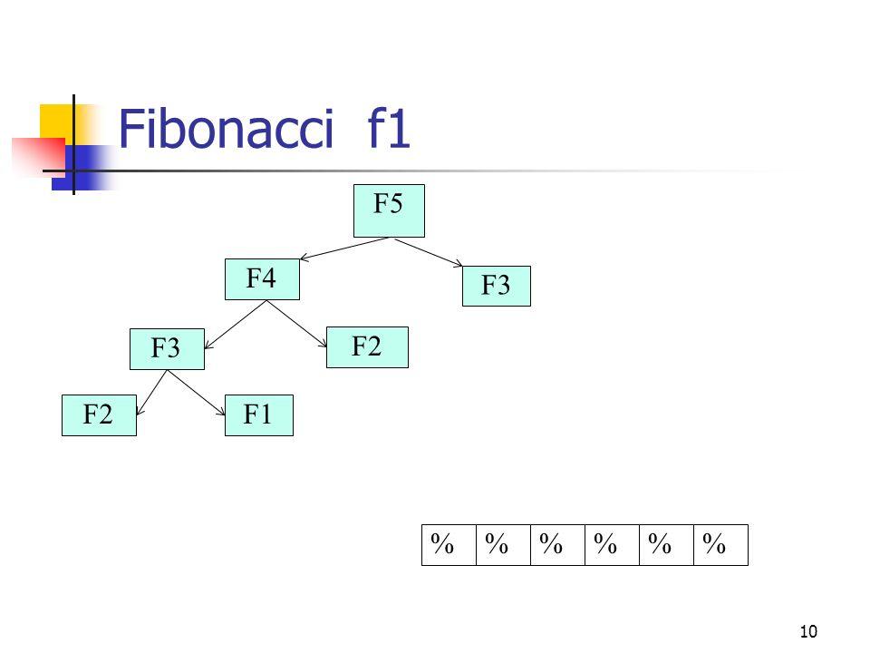 10 Fibonacci f1 F3 F4 F5 %%% F2 F3 F1F2