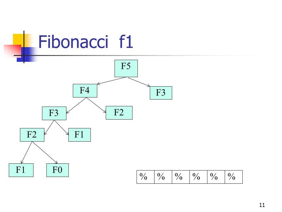 11 Fibonacci f1 F3 F4 F5 %%% F2 F3 F1F2 F0F1