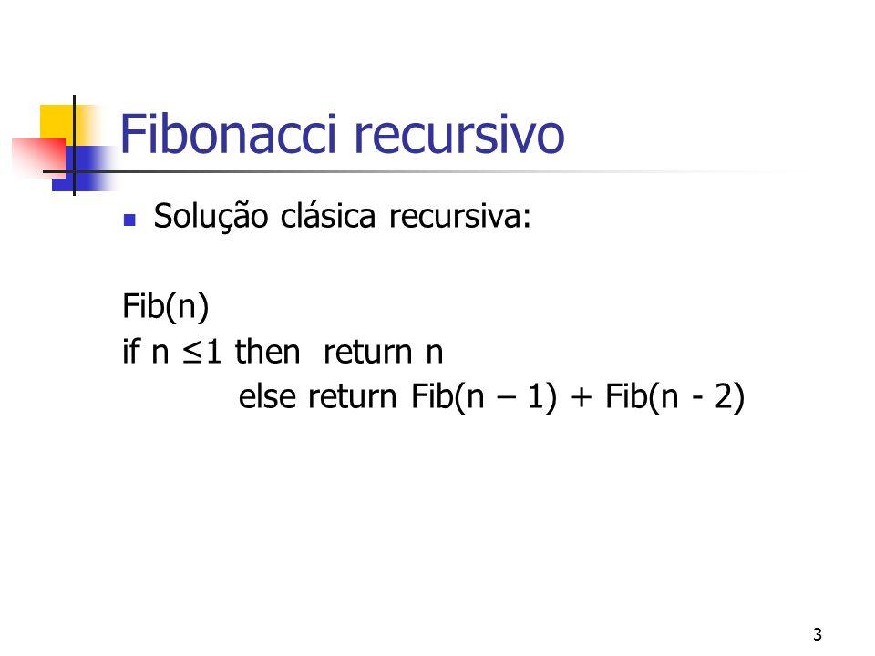 3 Fibonacci recursivo Solução clásica recursiva: Fib(n) if n 1 then return n else return Fib(n – 1) + Fib(n - 2)