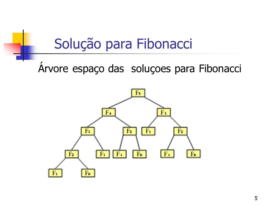 5 Solução para Fibonacci Árvore espaço das soluçoes para Fibonacci
