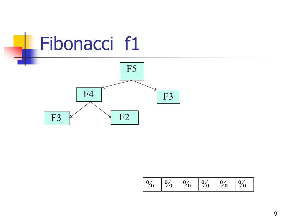 9 Fibonacci f1 F3 F4 F5 %%% F2 F3