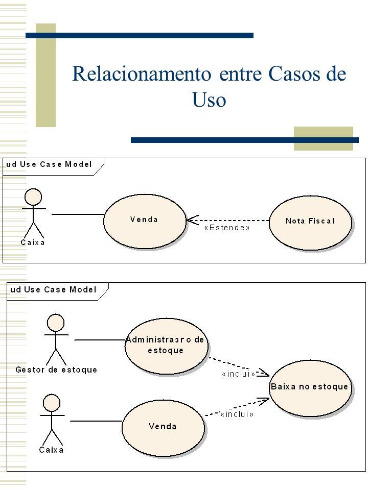 Diagramas Casos de Uso (Use-Case) Relacionamento entre atores e Casos de Uso; Relacionamento entre Casos de Uso; Relacionamento de inclusão (insere nu