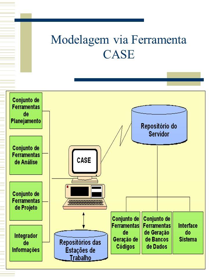 GSCI - GSIG GSCI - GSIG Prof. Ricardo Villarroel Dávalos, Dr.
