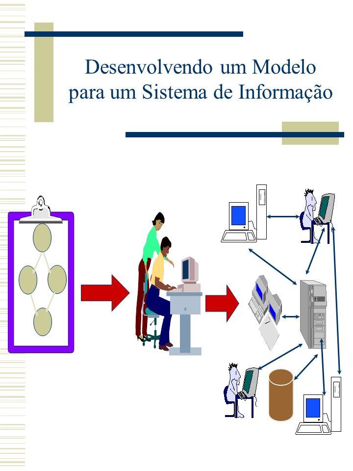 Desenvolvendo um Modelo para um Sistema de Informação
