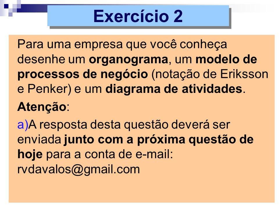 Para uma empresa que você conheça desenhe um organograma, um modelo de processos de negócio (notação de Eriksson e Penker) e um diagrama de atividades.