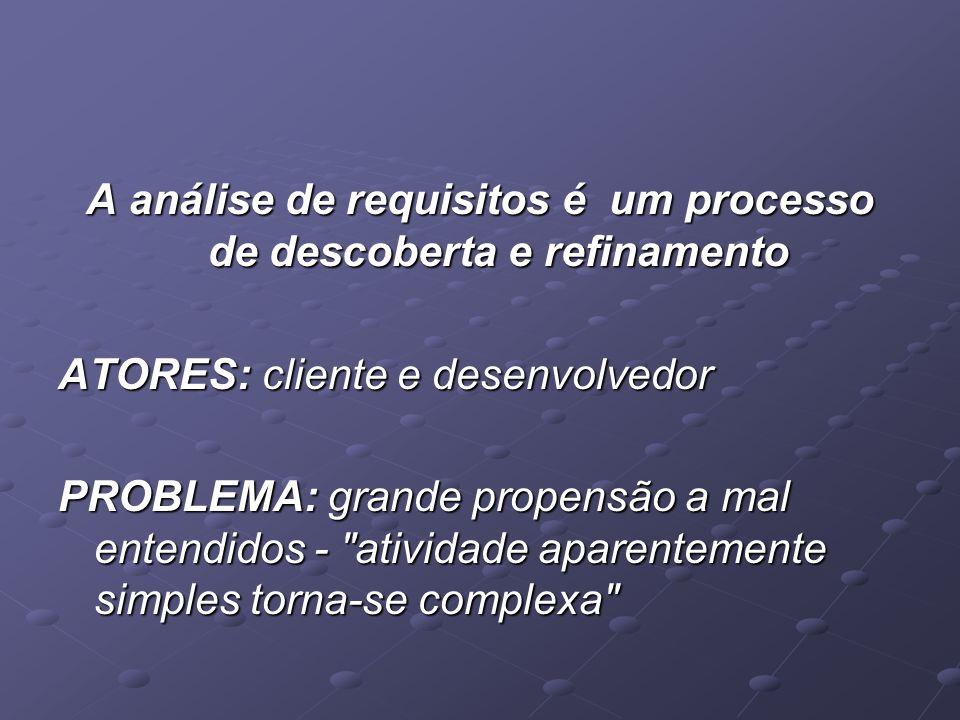 A análise de requisitos é um processo de descoberta e refinamento ATORES: cliente e desenvolvedor PROBLEMA: grande propensão a mal entendidos -
