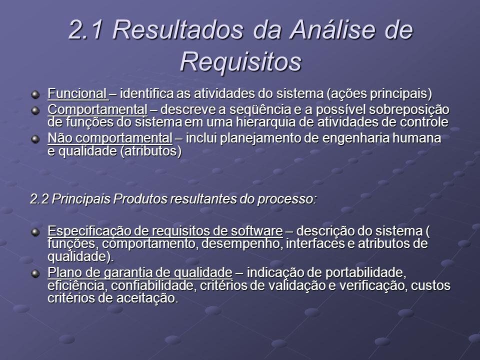 2.1 Resultados da Análise de Requisitos Funcional – identifica as atividades do sistema (ações principais) Comportamental – descreve a seqüência e a p