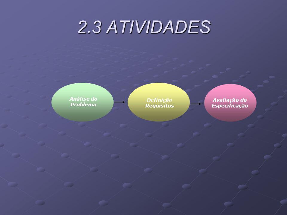 2.3 ATIVIDADES Análise do Problema Definição Requisitos Avaliação da Especificação