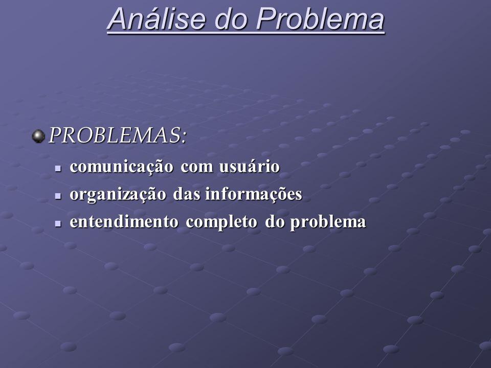 Análise do Problema PROBLEMAS: comunicação com usuário comunicação com usuário organização das informações organização das informações entendimento co
