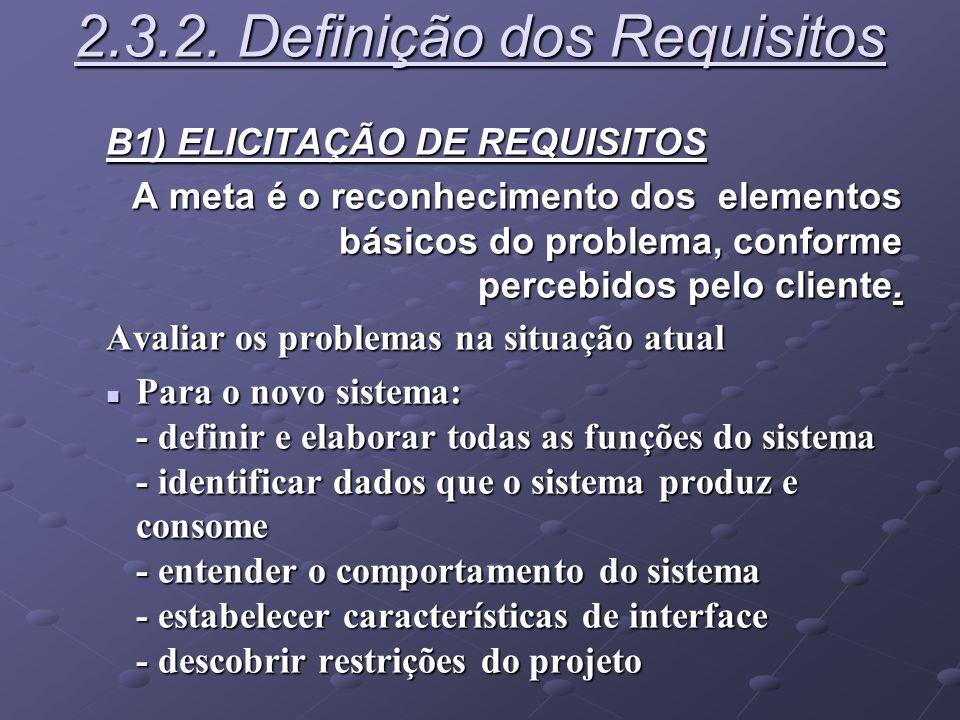2.3.2. Definição dos Requisitos B1) ELICITAÇÃO DE REQUISITOS A meta é o reconhecimento dos elementos básicos do problema, conforme percebidos pelo cli