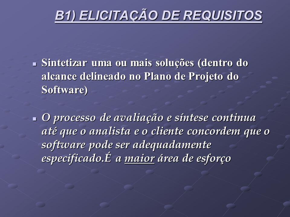B1) ELICITAÇÃO DE REQUISITOS Sintetizar uma ou mais soluções (dentro do alcance delineado no Plano de Projeto do Software) Sintetizar uma ou mais solu