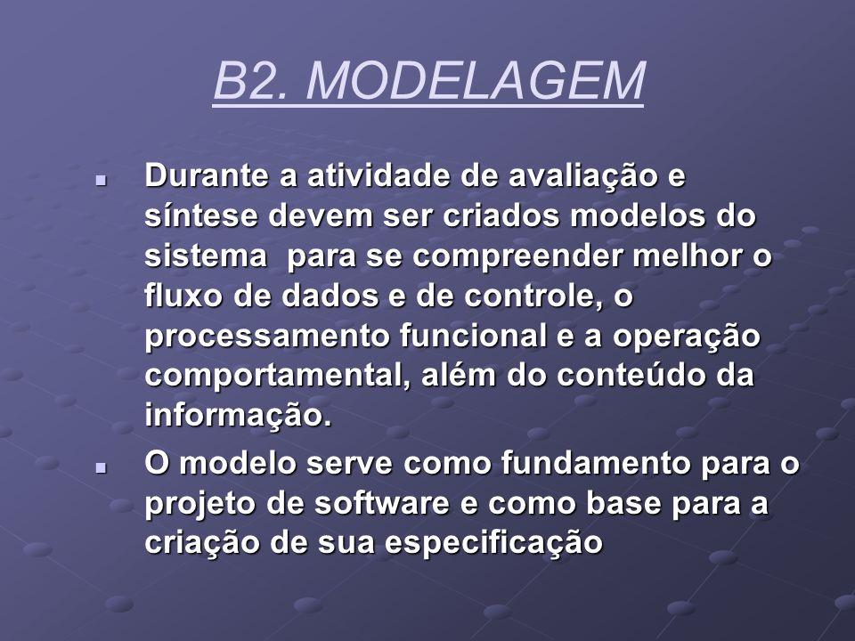 B2. MODELAGEM Durante a atividade de avaliação e síntese devem ser criados modelos do sistema para se compreender melhor o fluxo de dados e de control