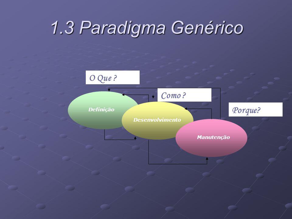 Como ? Definição Desenvolvimento Manutenção O Que ? 1.3 Paradigma Genérico Porque?