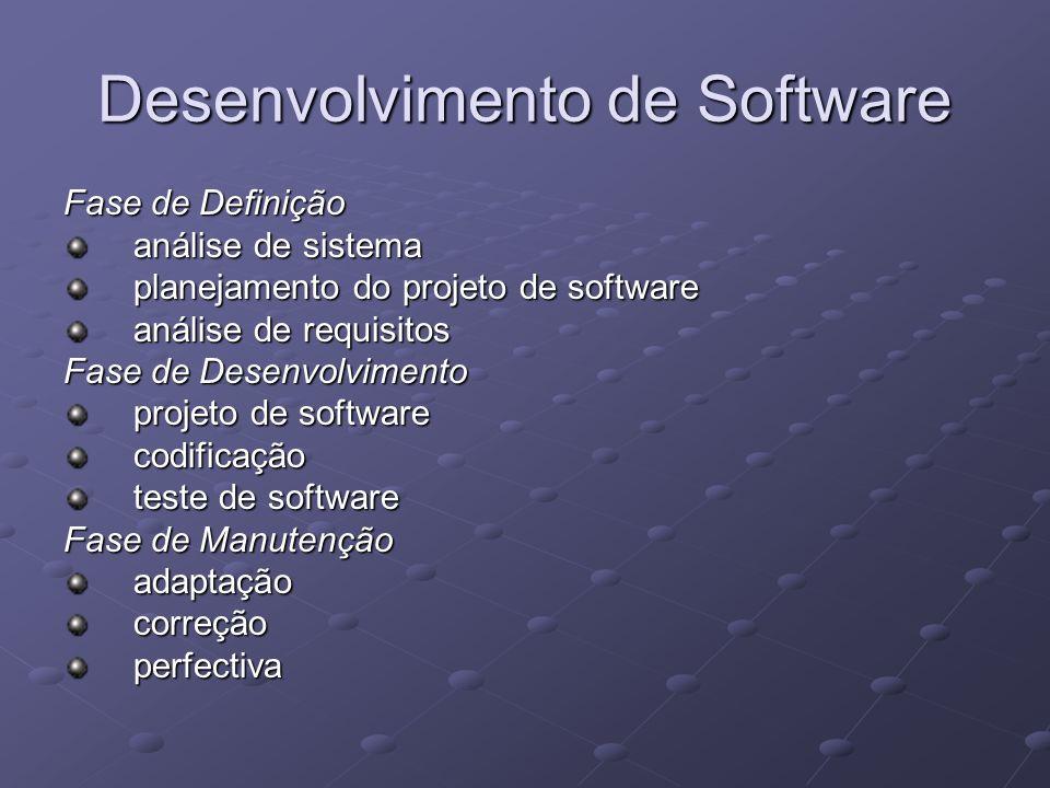 Desenvolvimento de Software Fase de Definição análise de sistema planejamento do projeto de software análise de requisitos Fase de Desenvolvimento pro