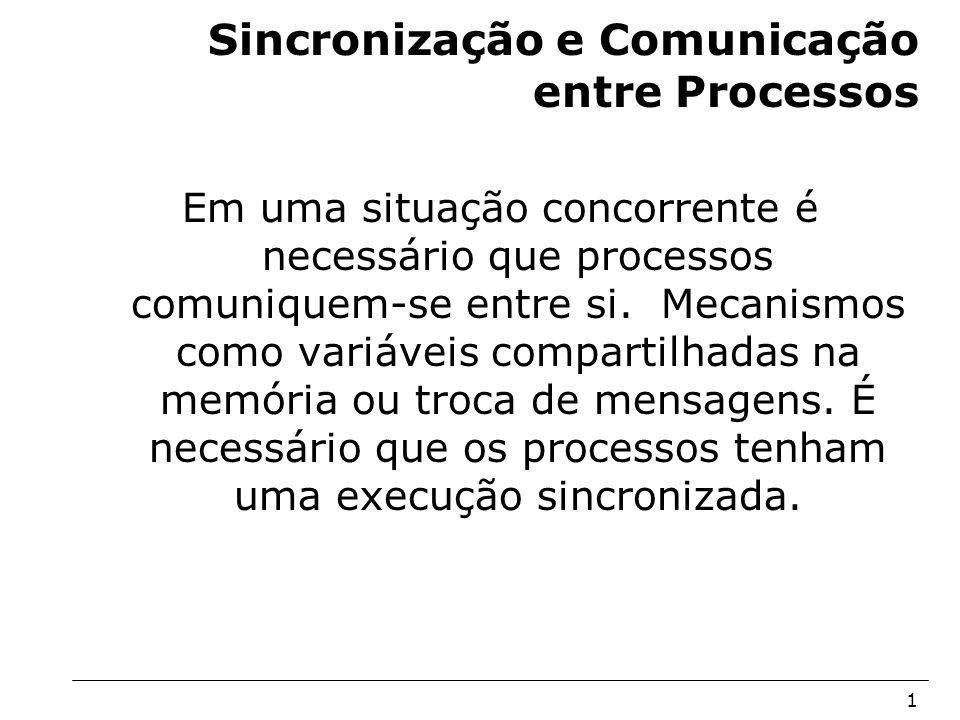 Arquitetura de Sistemas Operacionais – Machado/Maia 1 Sincronização e Comunicação entre Processos Em uma situação concorrente é necessário que process